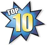 Top 10 Attractions in Denmark